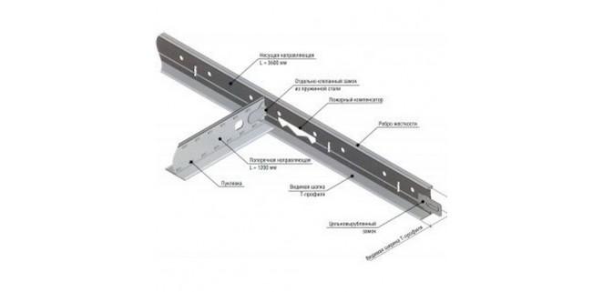 Профиль основной для подвесного потолка усиленный 3,6 м ОМиС