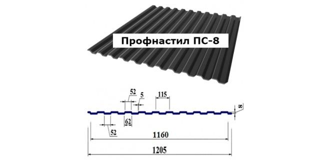 Профнастил ПС-8 цинк 0,5 мм (профнастил стеновой)