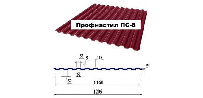 Профнастил ПС-8 полиэстер 0,45 мм (профнастил стеновой)