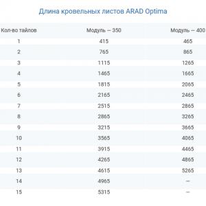 Металлочерепица классическая Pruszynski ARAD optima 350 PEMA 0,5 мм Европа