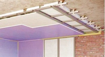 Каркасная звукоизоляция потолков, стен и перегородок