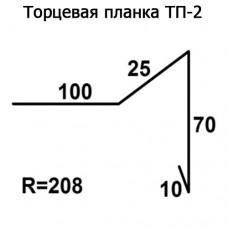 Торцевая планка ТП-2 R 208 длина 2м ЦИНК