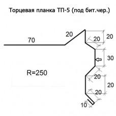Торцевая планка ТП-5 R 250 (под бит.чер.) длина 2м ЦИНК