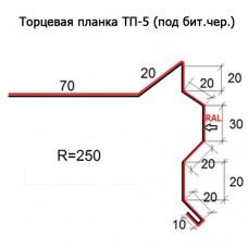Торцевая планка ТП-5 R 250 (под бит.чер.) длина 2м ПОЛИЭСТЕР