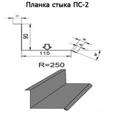 Планка стыка ПС-2 R 250 длина 2м ЦИНК