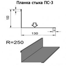 Планка стыка ПС-3 R 250 длина 2м ЦИНК
