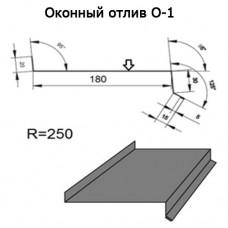 Оконный отлив О-1 R 250 длина 2м ЦИНК