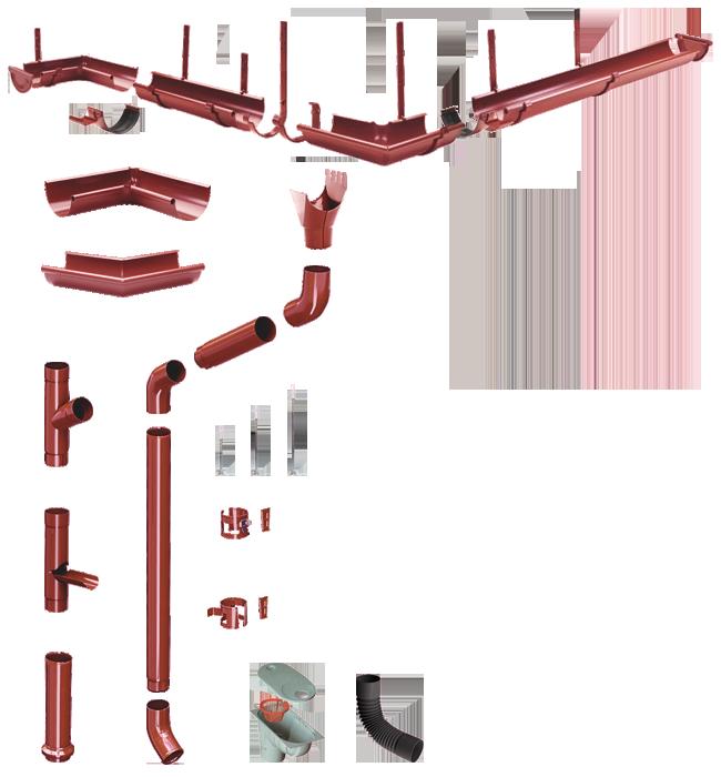 Металлическая водосточная система RAIKO PREMIUM